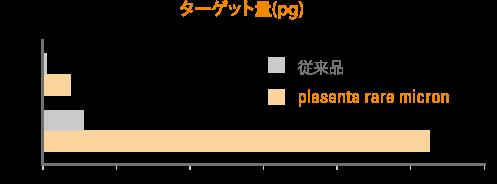 prm_05