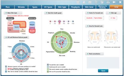 クレオ総合診断結果画面